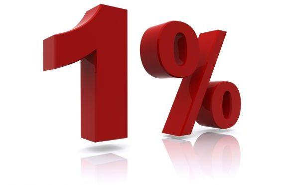 W dniu 11 maja zostały podjęte 1% uchwały